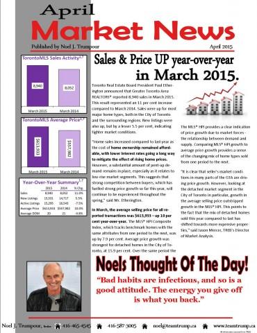 Market Watch April